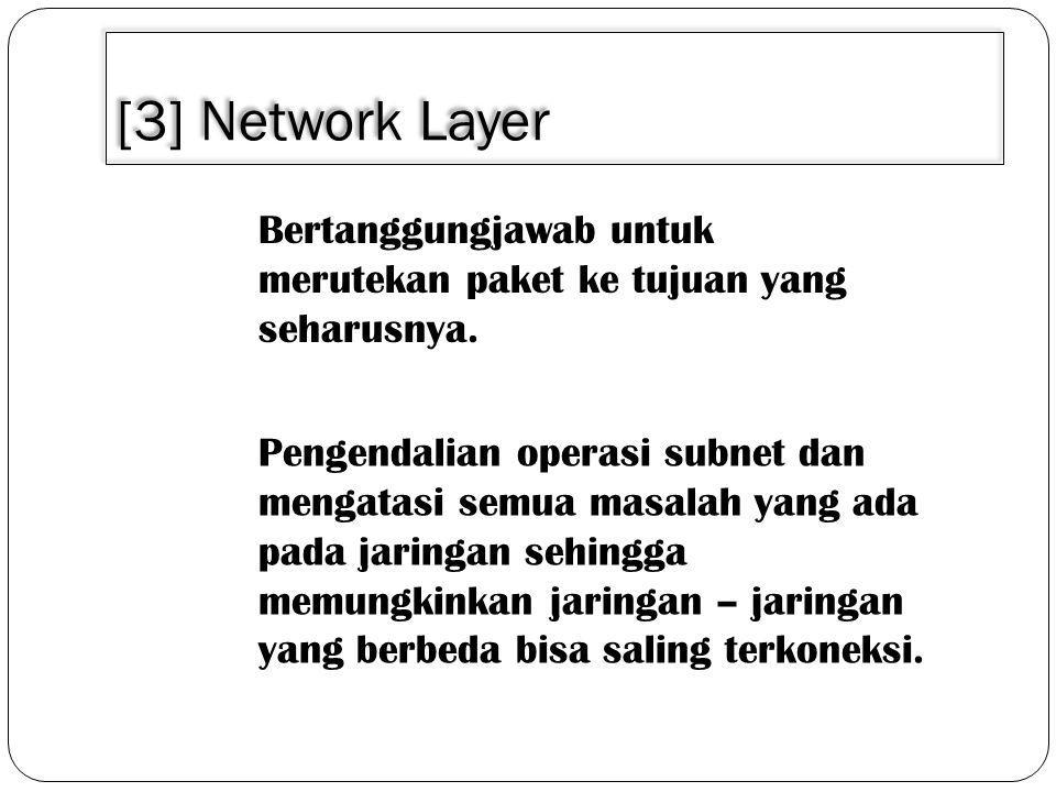 3/30/2011 [3] Network Layer. Bertanggungjawab untuk merutekan paket ke tujuan yang seharusnya.